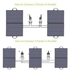 Портативная солнечная батарея Allpowers 100 Watt ETFE