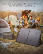 Солнечное зарядное устройство для ноутбука Allpowers 100 Watt ZIP