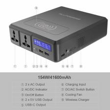 Внешний аккумулятор для ноутбука Allpowers 41600 mAh (154 Wh) с розеткой