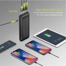 Солнечное зарядное устройство Allpowers 24000