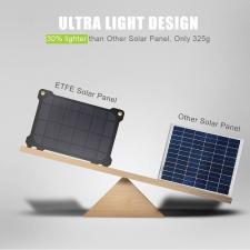 Солнечное зарядное устройство Allpowers 14 Watt Ultra thin (ETFE)