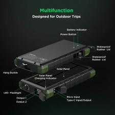 Солнечное зарядное устройство EasyAcc 24000 IP66
