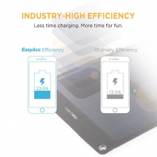 Солнечное зарядное устройство EasyAcc 28 Watt