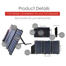 Портативная солнечная батарея ELEGEEK 15 Watt